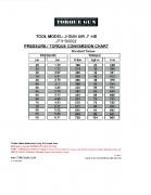 JP7_SS_Torque_Chart.pdf