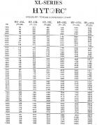 XL-Torque-Charts.pdf