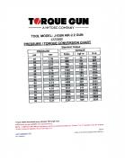 ZGun-2_cal_cert.pdf